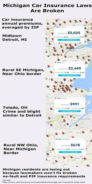 The 3 Reasons Why Car Insurance Is So Expensive In Michigan How