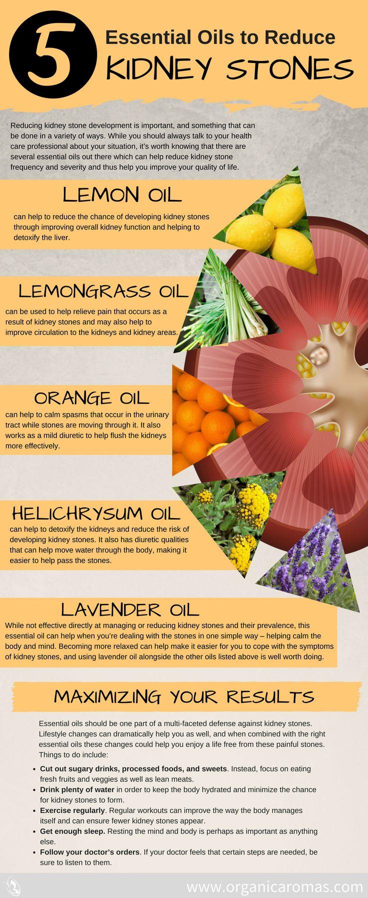Top 5 Essential Oils to Reduce Kidney Stones - Organic Aromas