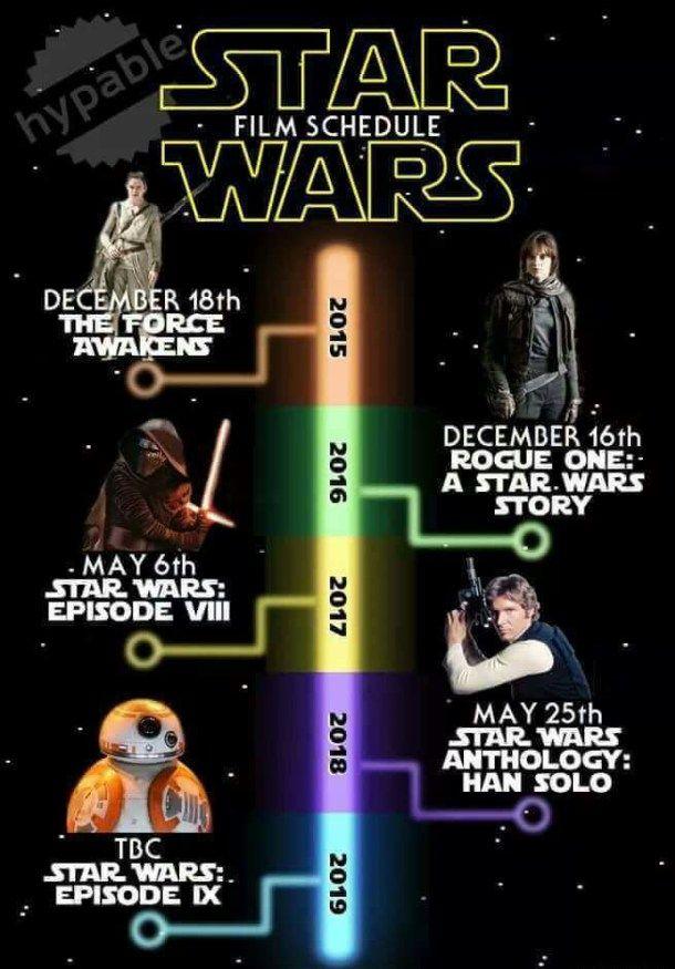 Star Wars Film Schedule