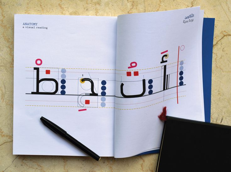 29LT Baseet Typeface in-sue in a children's book. Name Meaning: Simple, Humble, Modest Category: Text and Display Type Arabic Style: Hybrid Kufic/Naskh Latin Style: Mono-linear & Mono-width Type Weights: Light, Regular, Bold and Black. 4 Weights Scripts/Languages: Arabic and Latin scripts covering the Arabic, Persian, Urdu and Western European languages. Features: NA Number of Glyphs: 540+ Type Designers: Pascal Zoghbi & Swiss Typefaces.