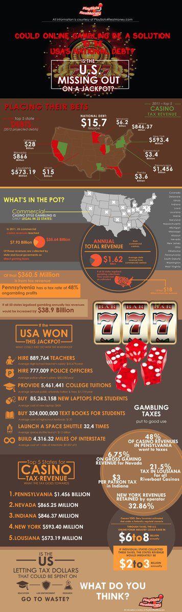 Online casino credit card gambling debt online casino with free cash