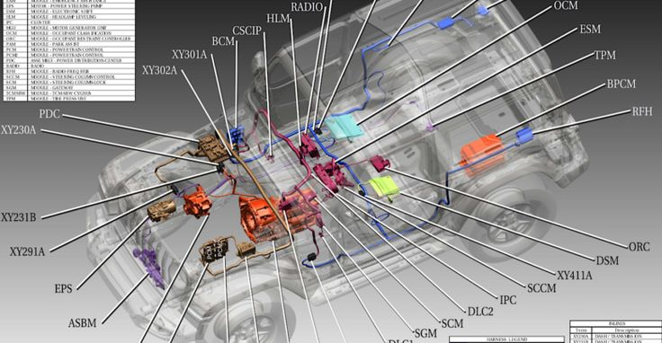 Jeep Jl Wrangler Wiring Diagrams, 2018 Jeep Wrangler Jl Stereo Wiring Diagram