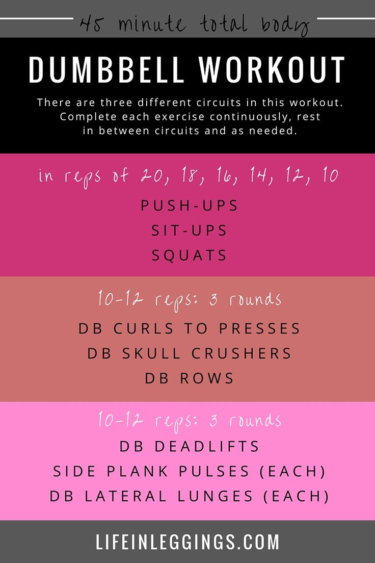 (45 Minute) Total Body Dumbbell Workout