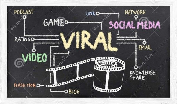 Tips for how to adding a smart viral twist to your product.