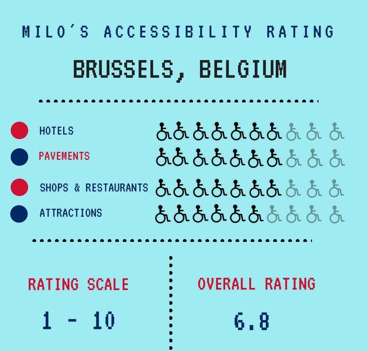 Blumil wheelchair Brussels