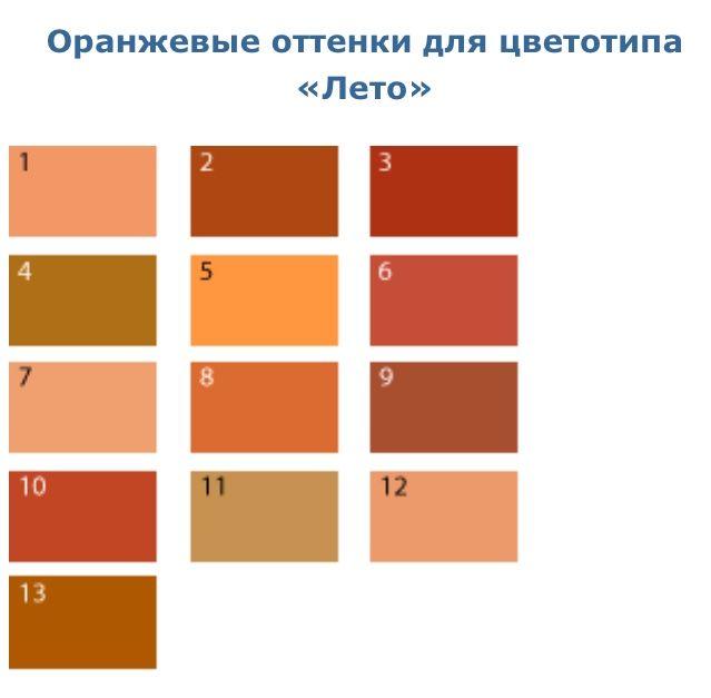 как сделать оранжевый цвет кожи фото правда состоит том