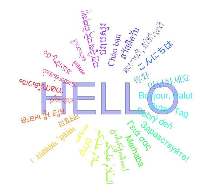 Merveilleux World Hello Day Is Celebrated On November 21st Of Each Year. It Began In  Response