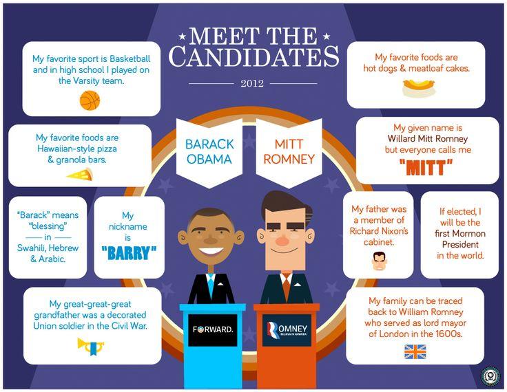 world biodiversity meet 2012 presidential candidates