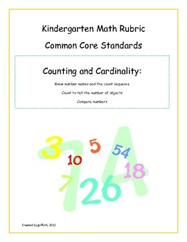 A kindergarten rubric for the Common Core State Standards in mathematics.  These three rubrics are for the Counting and Cardinality domain