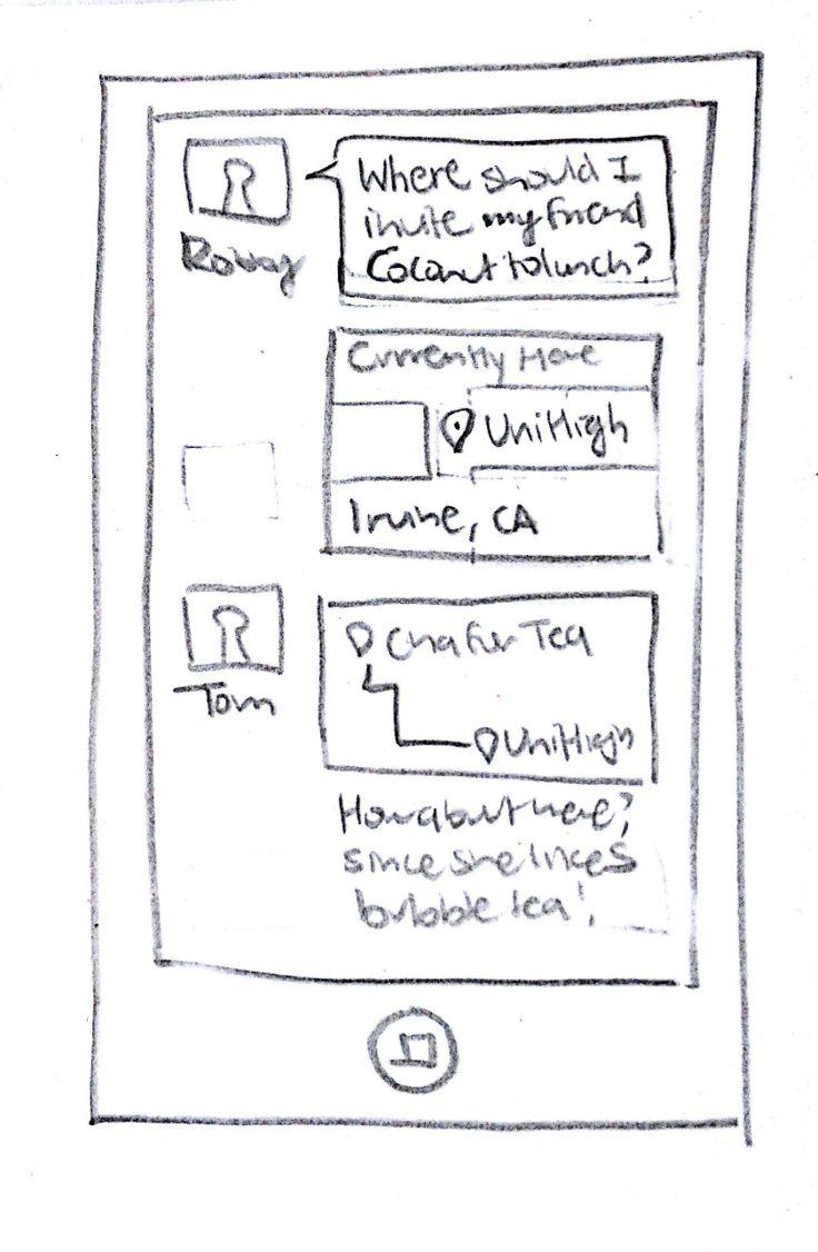 Sketch 05 for System Concept