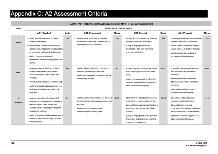 Best 48 NAEA Assessment Elementary Division ideas on