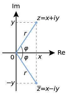 Complex Plane - A geometric representation of the complex numbers established by the real axis and the orthogonal imaginary axis.
