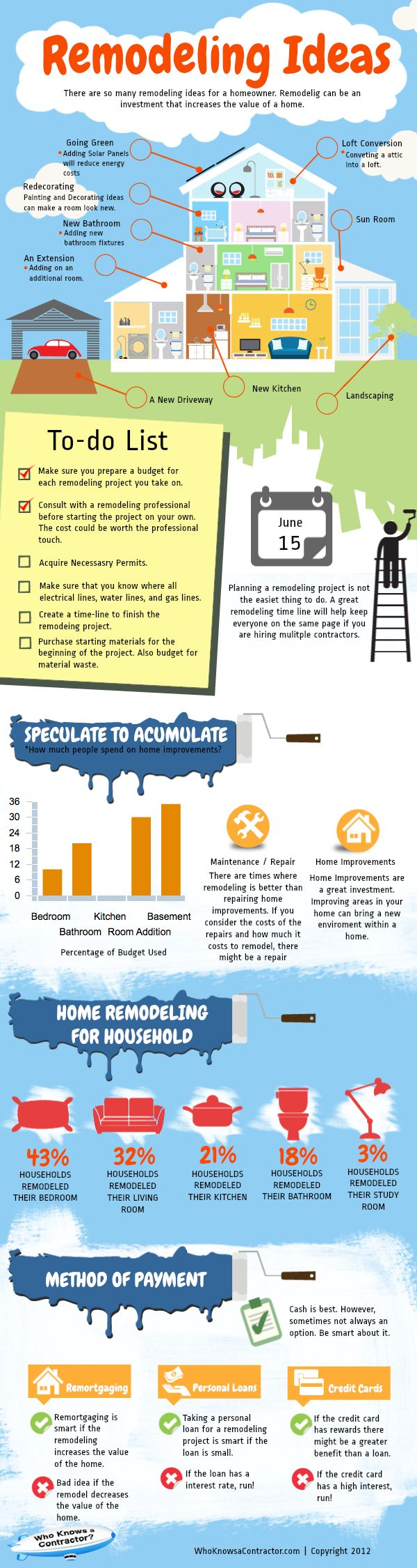 23 best infographics: remodeling & home improvement images on