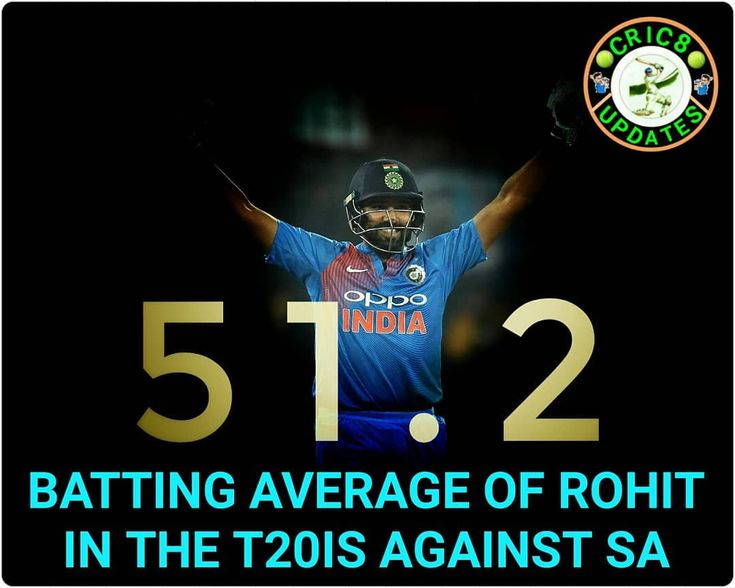 This is the 2nd best T20I batting average for any player against South Africa. Rohit scored 309 runs in seven T20I innings against SA with a hundred and two fifties. . #RohitSharma . ➡@BeingAkshat107 #Cric8 Add us on Snapchat - cric8updates . . #Icc #Cricket #Tests #Odis #T20s #India #INDvSA #Ashes #AUSvENG #ENGvAUS #BANvSL #SAvIND #ENGvNZ #AUSvNZ