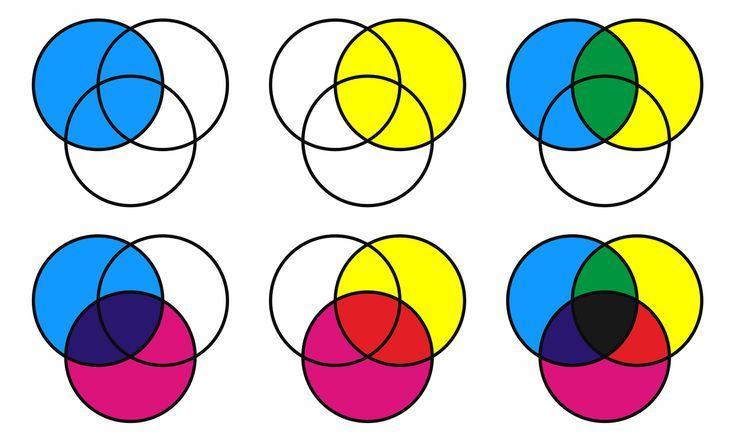 Colores primarios, secundarios y terciarios: Los colores secundarios | Qué y cuáles son