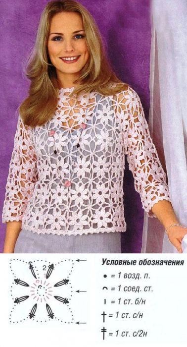 Crochet top using motifs….
