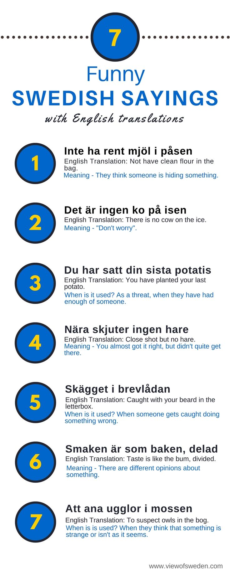 Swedish Sayings with English translations. www.viewofsweden.com