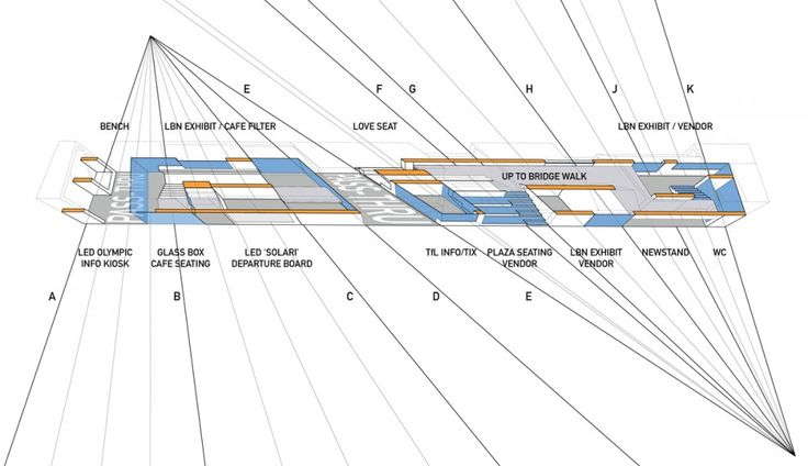 programme orientation diagram | Stratford Station Olympic Kiosk Competition proposal | LGT Office | 2010