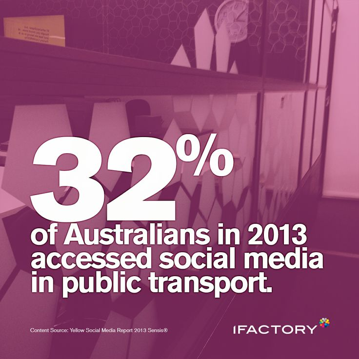 32% of Australians in 2013 accessed social median on public transport. #ifactory #digital #ifactorydigital #australia #public #transport #social #media #socialmedia