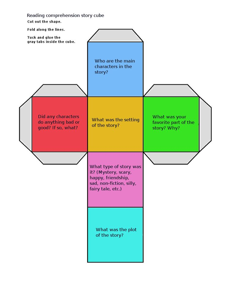 Reading Prehension Cube Free Printable