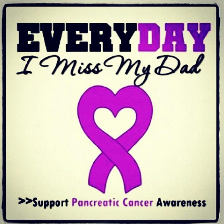 Support pancreatic cancer awareness!!