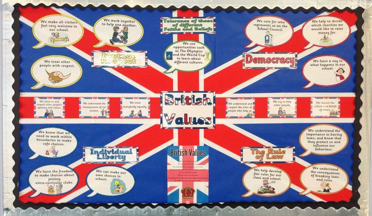 Primary display board ❤️ Topic : British values