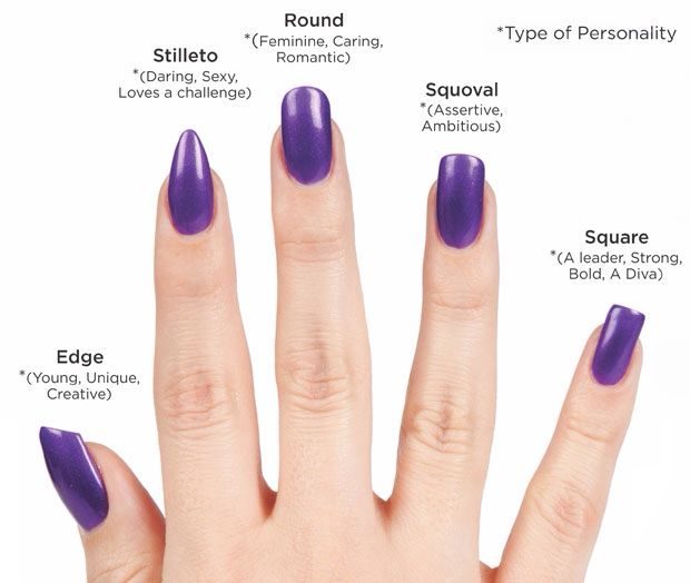 Differently shaped nails!; & what they mean