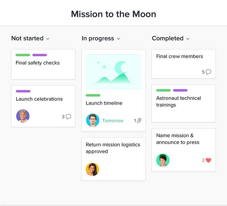 25+ best Business software ideas on Pinterest
