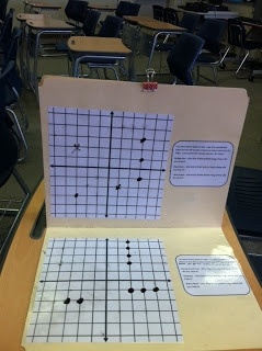 Coordinates Battleship - change to students draw a line and other student must guess opponent's line using slope intercept form