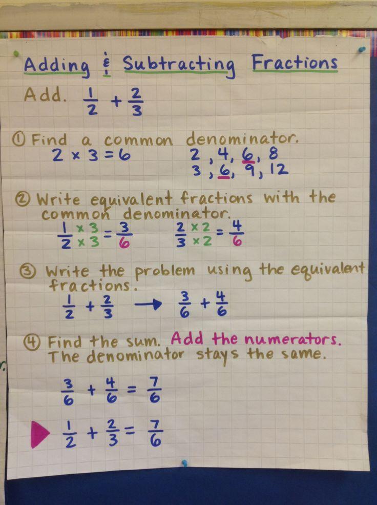 Best 25 math fractions ideas on pinterest teaching fractions adding and subtracting fractions with unlike denominators ccuart Images
