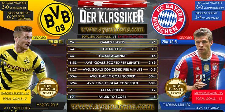 Dewibola88.com | Prediksi Pertandingan Bundesliga Borussia Dortmund vs Bayern Munchen 6 Maret 2016 | Gmail : ag.dewibet@gmail.com YM : ag.dewibet@yahoo.com Line : dewibola88 BB : 2B261360 BB : 556FF927 Facebook : dewibola88 Path : dewibola88 Wechat : dewi_bet Instagram : dewibola88 Pinterest : dewibola88 Twitter : dewibola88 WhatsApp : dewibola88 Google+ : DEWIBET BBM Channel : C002DE376 Flickr : dewibola88 Tumblr : dewibola88