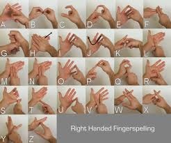 Fingers Spelling Letters