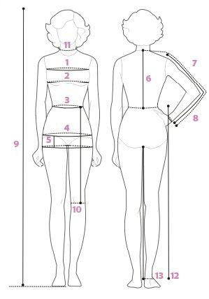 Tipare de croitorie