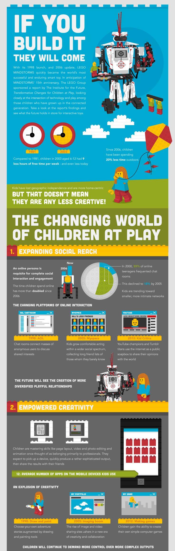 LEGO MINDSTORMS Infographic. On ne se refait pas ;-) Pour la petite histoire, j'ai enseigné la robotique en collège grâce à des Mindstorms