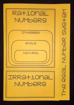 This foldable orgaizes the classification of numbers within the real number system.  I have the students write the definiton/ or use set notation on the back of each tab.  On the inside of the foldable, there is a Venn Diagram, which provides students with another representation of the each of the sets of numbers and their relationship to one another.