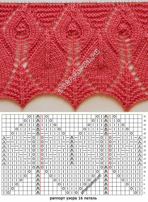 leaf lace knit stitch Leaf lace stitch knitting patterns Pinterest Knit...
