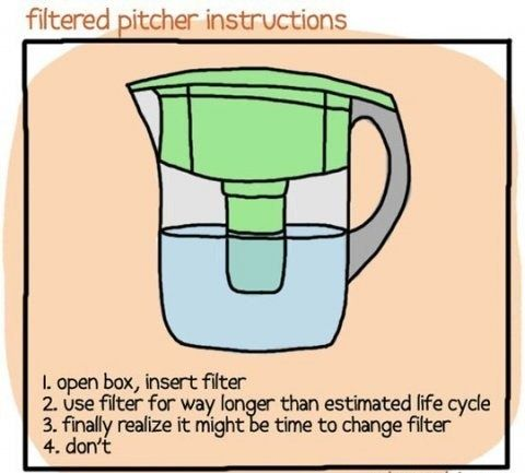 brita water filter pitcher instructions