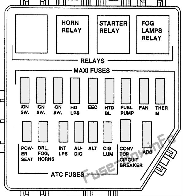 under-hood fuse box diagram: ford mustang (1997) | ford mustang, fuse box,  fuses  pinterest