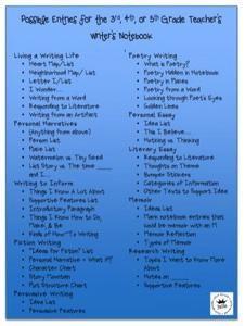 best 25 writers notebook ideas on pinterest i am poem writing workshop and word map generator. Black Bedroom Furniture Sets. Home Design Ideas
