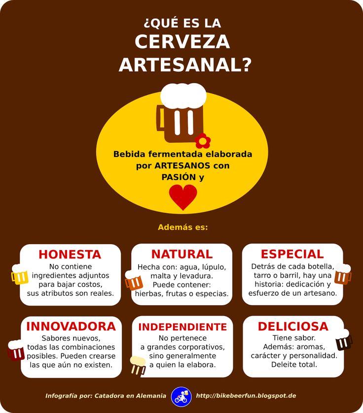 infografias de cervezas - Buscar con Google