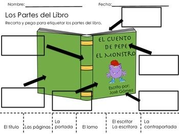 set of 19 graphic organizers and worksheets for elementary reading skills and analysis. 100% in Spanish $