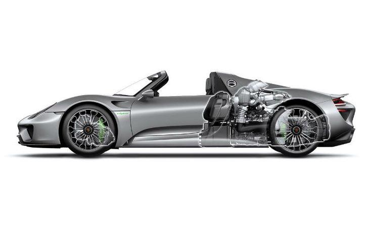 2015 Porsche 918 Spyder Convertible Hybrid