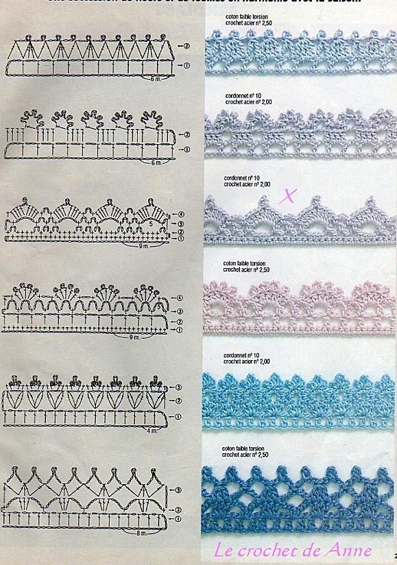 Bordures de finition 10./ Bordes al crochet. La pagina tiene una variedad de modelos de bordes con sus respectivos esquemas.