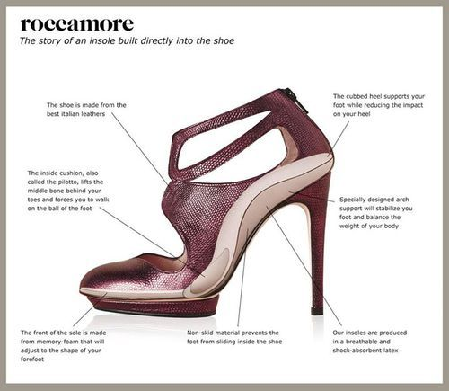roccamore shoes - description of what a comfortable high heels . They are still handmade in Spain with the best italian leather and design with love in Copenhagen . Roccamore use as well a orthopedist sole that produce miracles !!