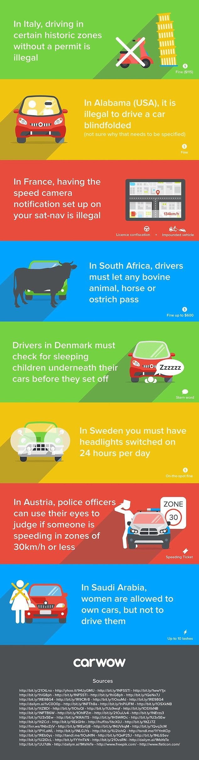 How to steer clear of trouble while on the road abroad infographic reveals the most unusual driving laws around the world including fines for dirty cars