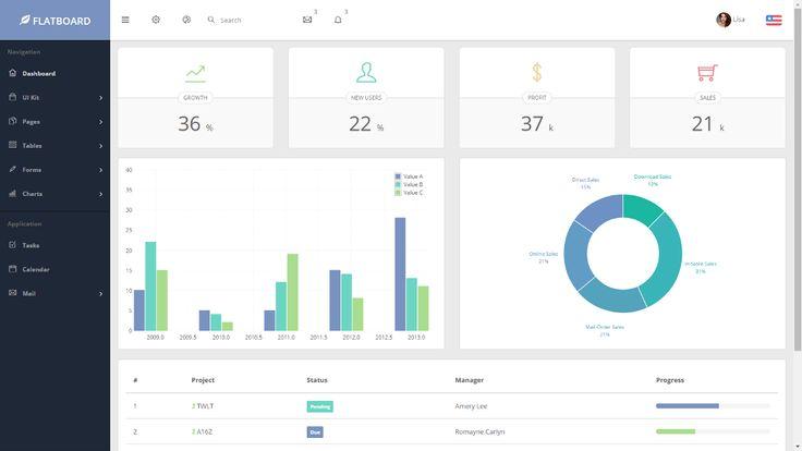 Flatboard Clean AngularJS Responsive Admin and Dashboard Bootstrap Theme