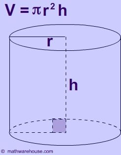 Formula Volume of Cylinder. Explained with pictures and examples. The formula for ...