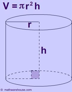 Volume of a Cylinder formula