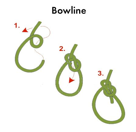 Best Knots for Emergency Preparedness