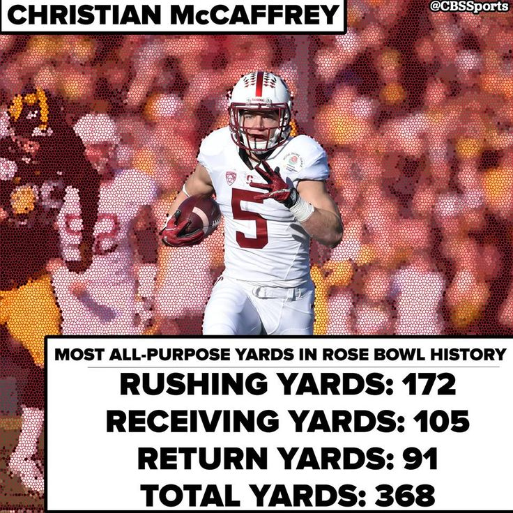 Christian McCaffrey turned in a truly legendary performance in the Rose Bowl for Stanford Football.  1/1/2016